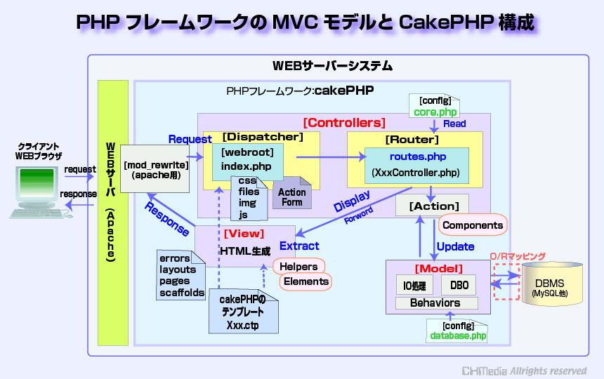 vector file type definition W1e50A